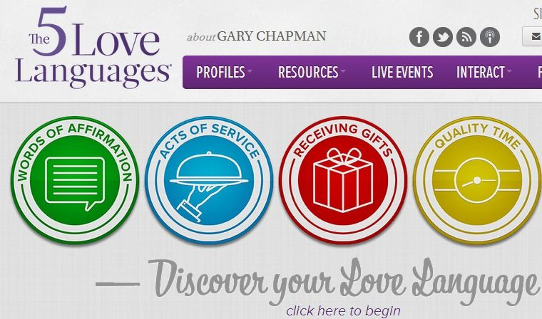 Discover your Love Language - On-line 30 question quiz  From