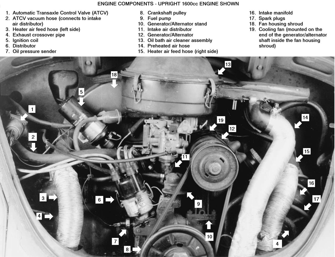 medium resolution of 1972 vw beetle engine diagram starter vw download free image about wiring diagram