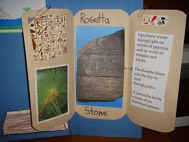 Creative Book Report Formats | Teaching history, Rosetta stone