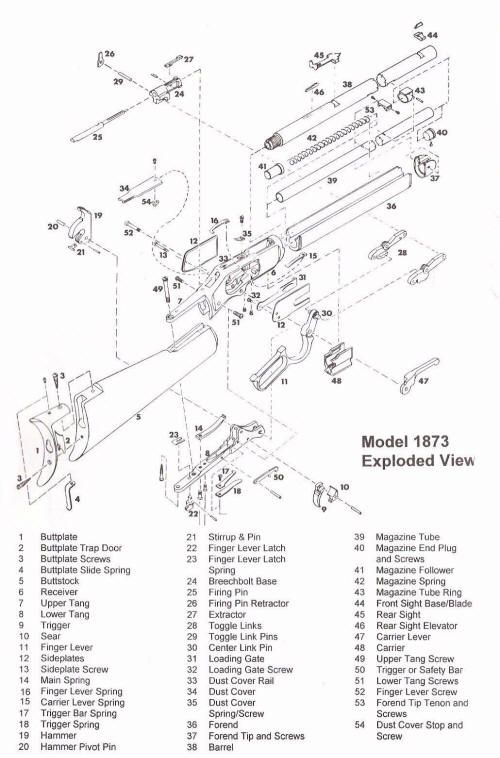 Winchester 1873, Parts diagram | Winchester Lever Guns | Winchester 1873, Winchester, Firearms