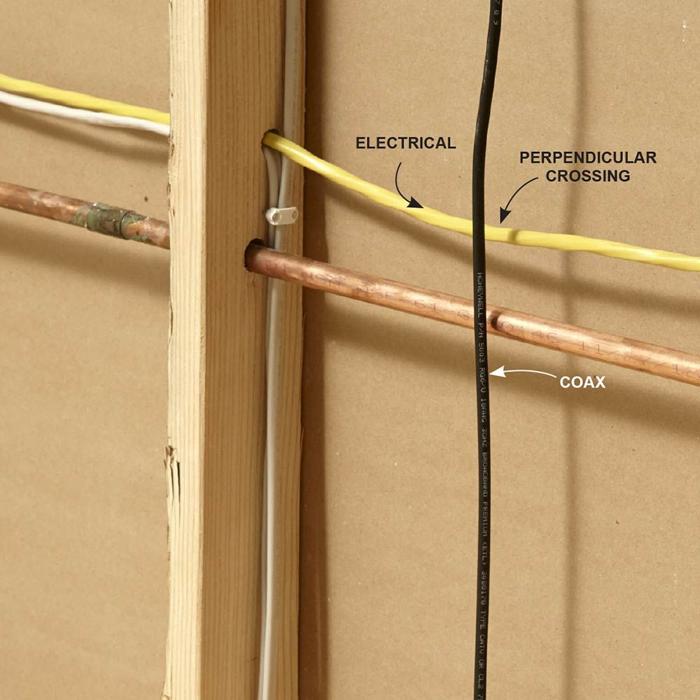 Tips For Coaxial Cable Wiring Mechanical Room