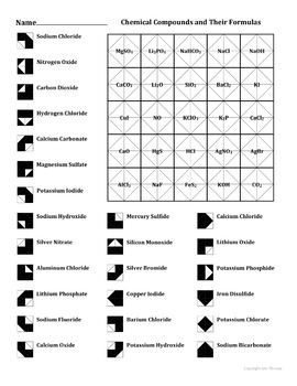 Chemical Compounds and Their Formulas Color Worksheet