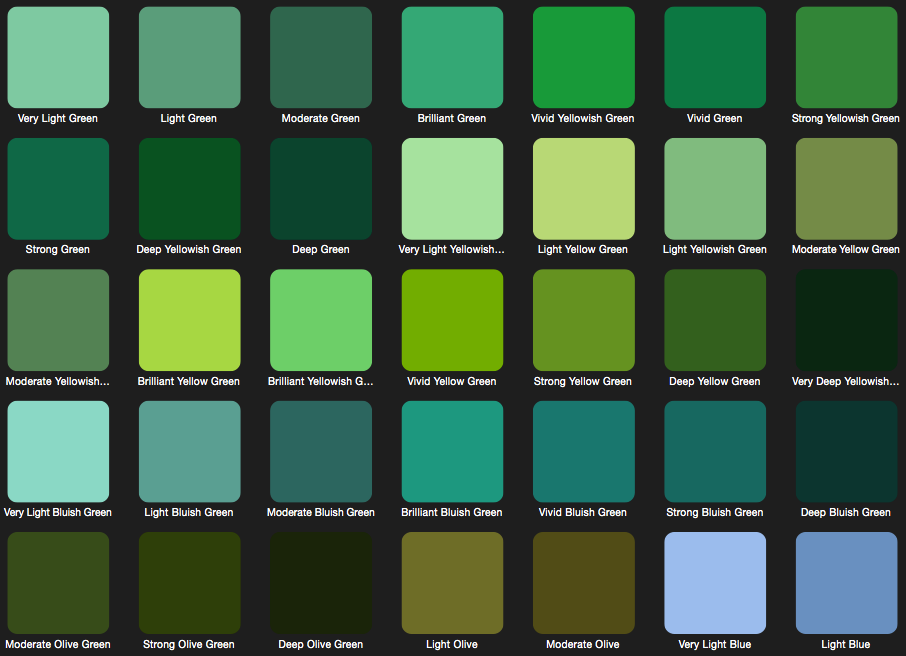 Names used commonly for different shades of green. | Color ...