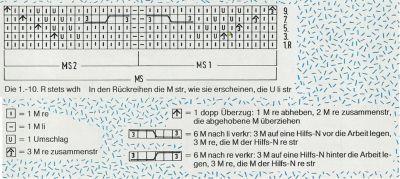 Photo of Einblicke in die bezaubernde Strickwelt von Funny. – Lustige Strickmusterkollektion