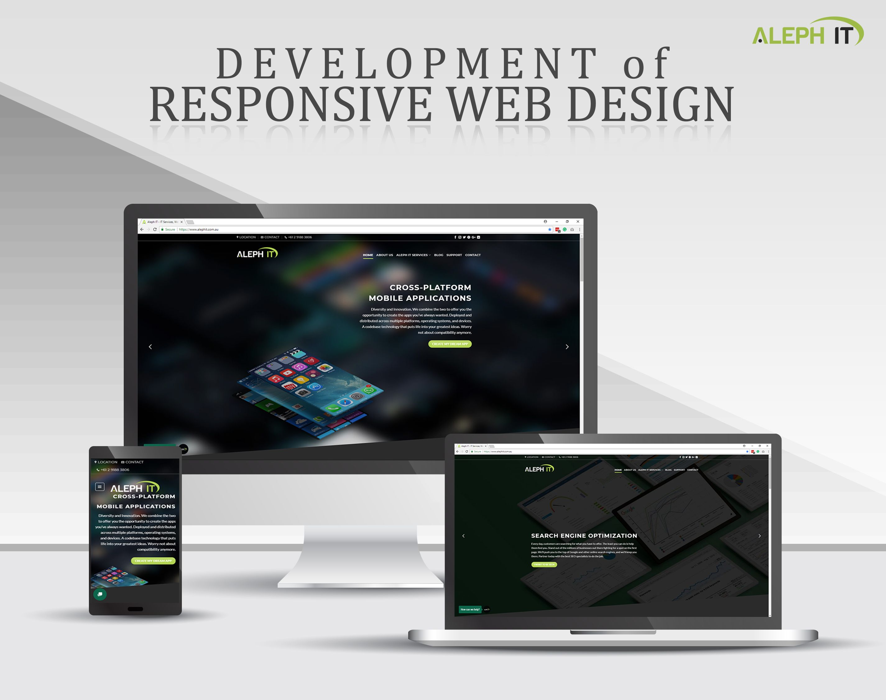 Responsive Web Design Sydney With Images Web Design Responsive Design Digital Business
