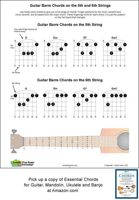 Guitar Barre Chords for 5th and 6th strings : Guitar playing : Pinterest : Guitars, Mandolin and ...