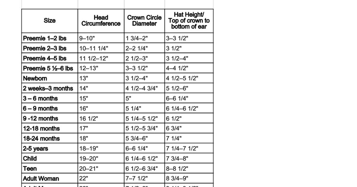 Hat Sizing Chart Crochet Chart Sizing Chart Circle Diameter
