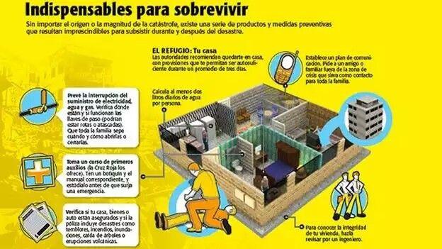 Recomendaciones de Protección Civil.