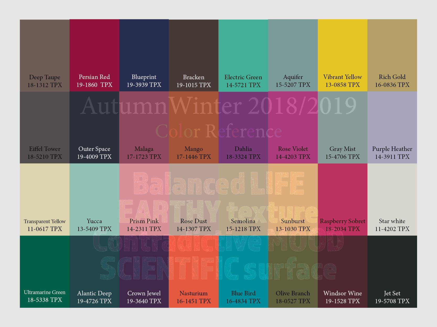 Fall-Winter 2019 Color Trends