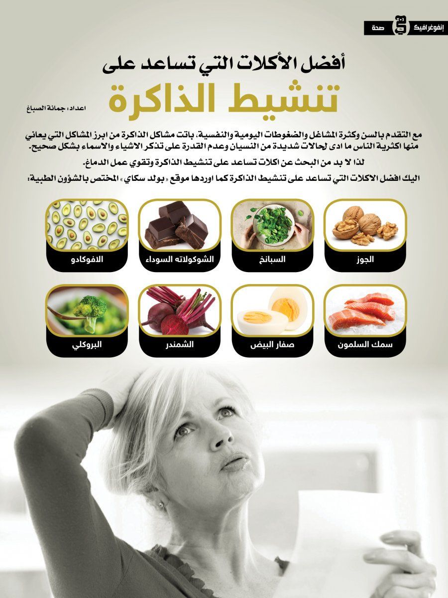 انفوجرافيك افضل الاكلات التي تساعد على تنشيط الذاكرة مجلة هي Health Fitness Food Health Facts Fitness Health Fitness Nutrition