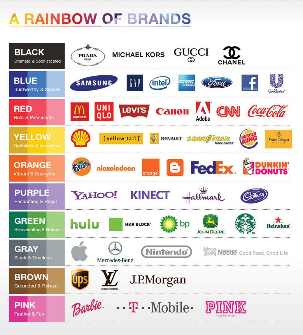 Pin On Branding Design Logo