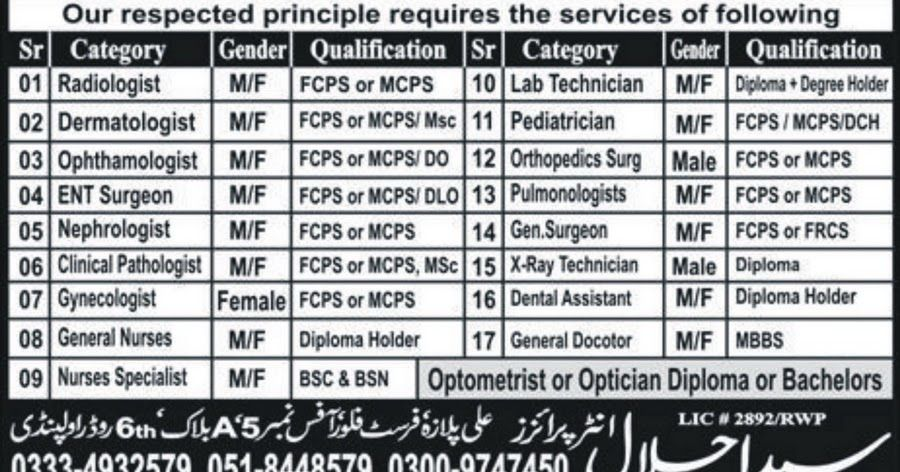 Fcps And Specialist Doctors Jobs In Saudi Arabia Jobs For Male And