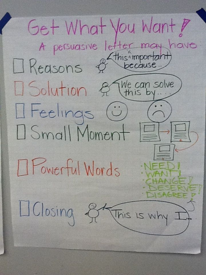 Chart Making in Action Persuasive writing, Persuasive letter and - Persuasive Letter Example