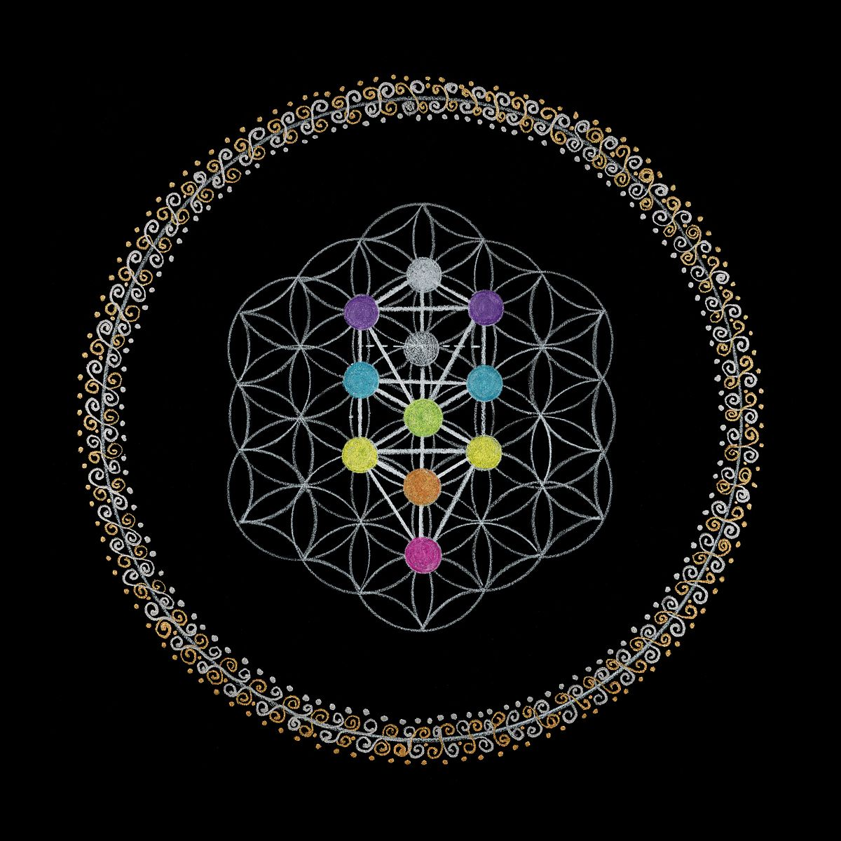 Pin By Soul Journey On Knowledge: Geometría Sagrada, Sagrado Y