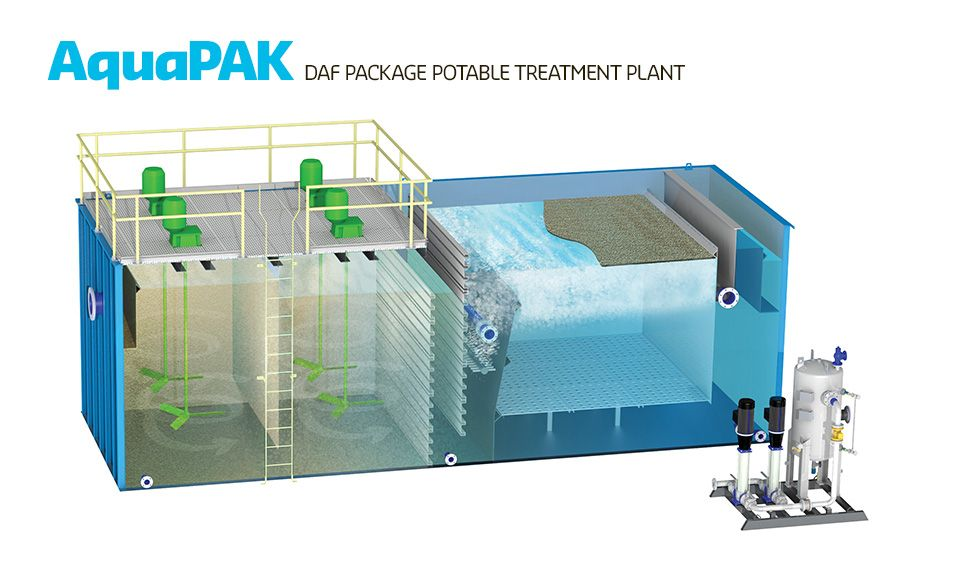 Package Plant Systems Wastewater Pinterest Septic Tank And Ranges