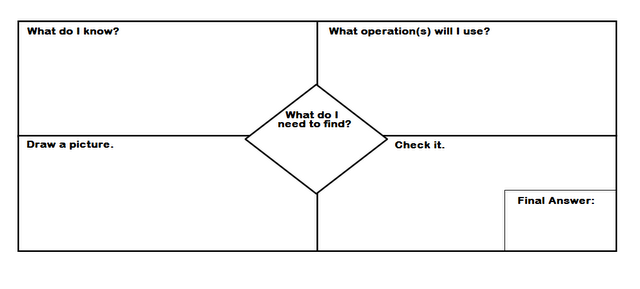 Problem solving graphic organizer to use for math word problems problem solving graphic organizer to use for math word problems ibookread Download