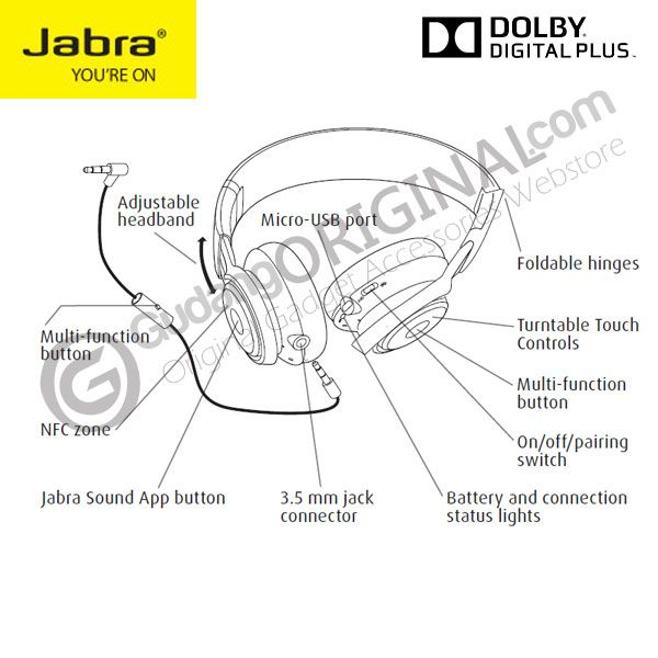 Download 60 Gambar Headset Iphone  Gratis