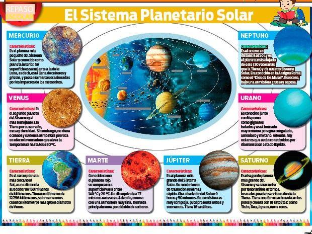 Sistema Planetario El Sistema Planetario Solar Sistema Planetario Solar Sistema Planetario