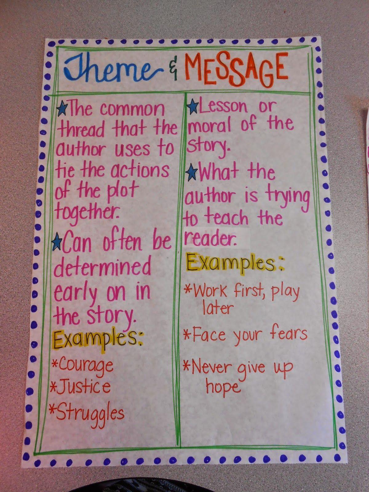 Teaching Theme The Creative Apple