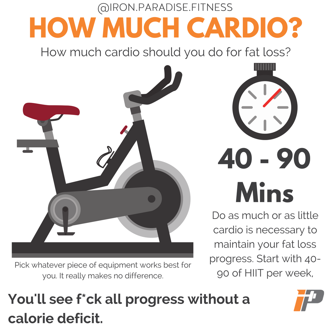 for weight loss how much cardio