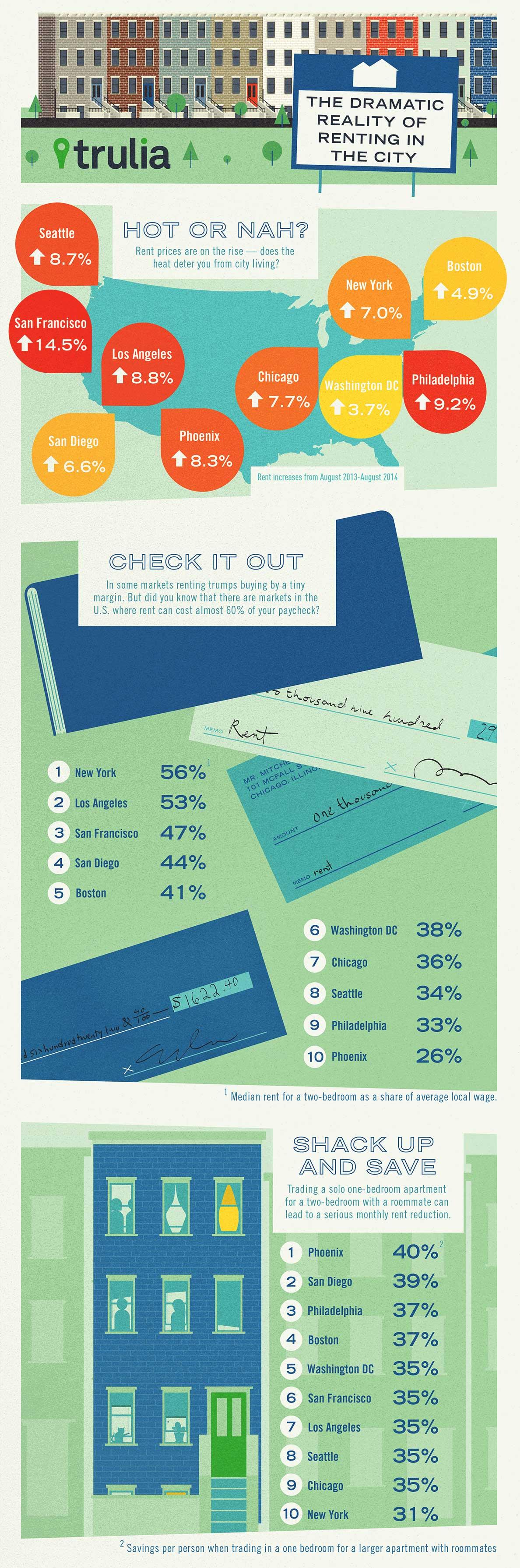 Pin On Financial Health