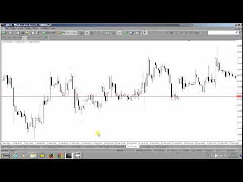 Amazing! best Forex indicator ever made in the world december 2014-2015