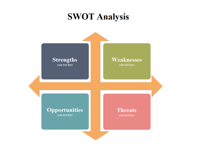 Swot Analysis  Vas    Swot Analysis