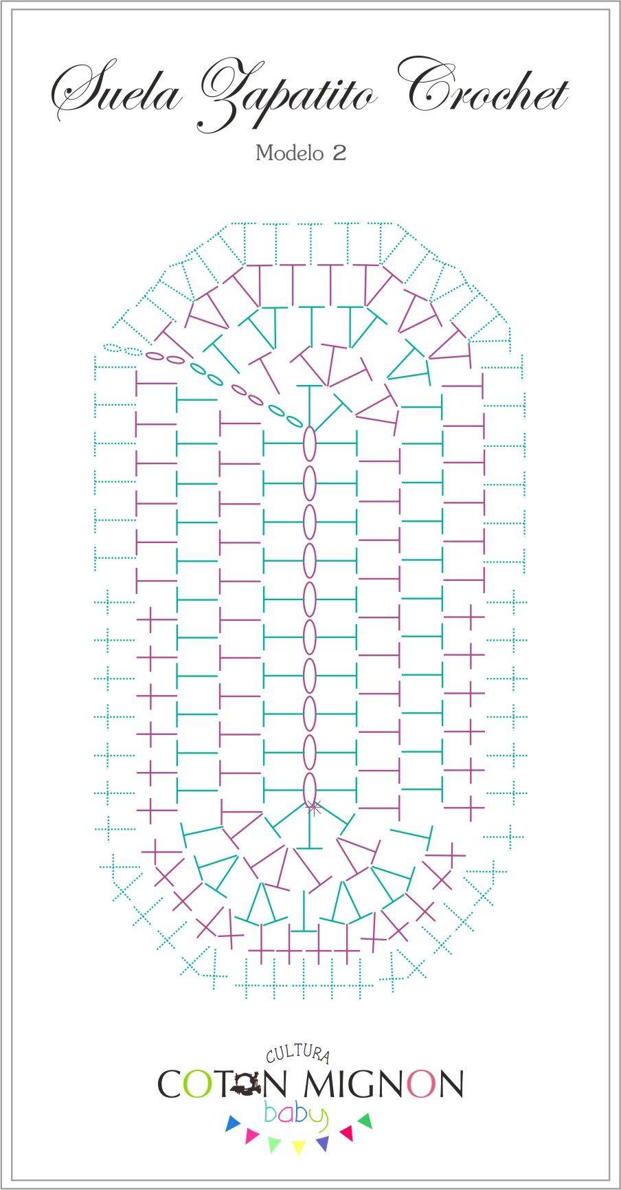 Suela de zapatito de crochet modelo 2 | siena | Pinterest | Patrones ...