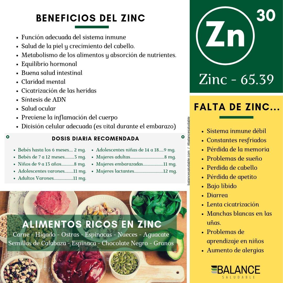 Alimentos Con Contenido De Zinc