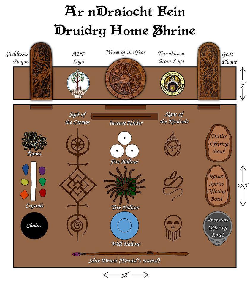 ADF Druidry Home Shrine (Altar) - Concept Art by Morsoth | Druidry
