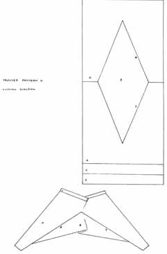 Persian Costuming - Richard's personal homepage - Trouser pattern and cutting diagram.