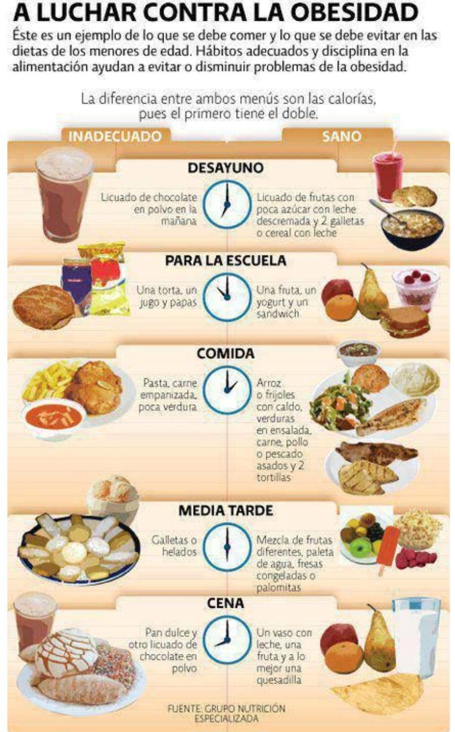 5 comidas al d a healthy pinterest comida for Desayunos sin cocinar