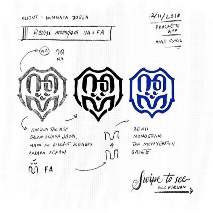 Pin di Indonesian Typography & Calligraphy