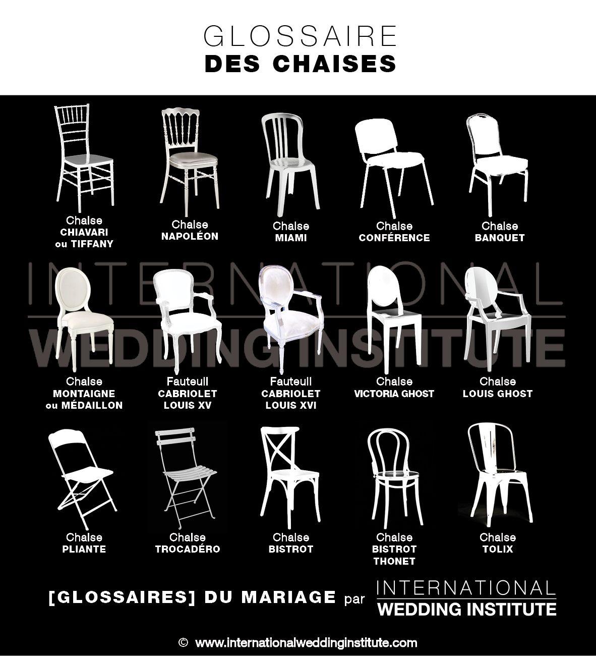 Ma Petite Chaise Nantes ma petite wedding entreprise - inspirations pour wedding