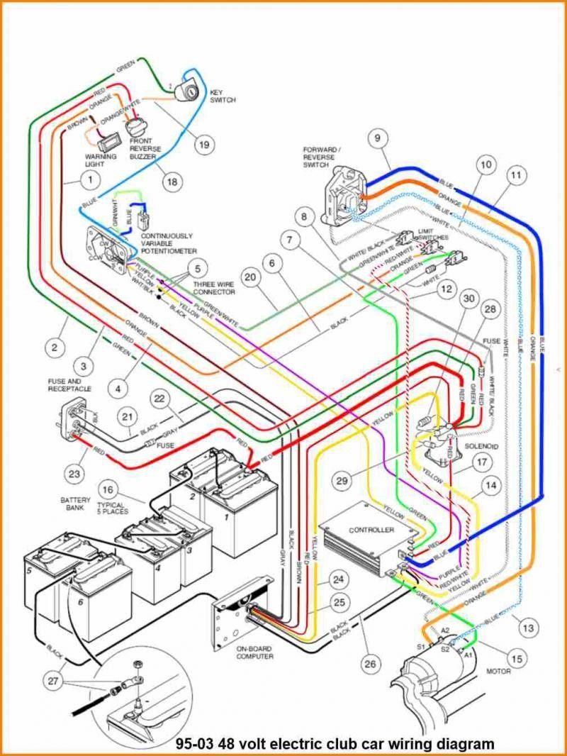 2006 Club Car Wiring Diagram 48 Volt In 2020