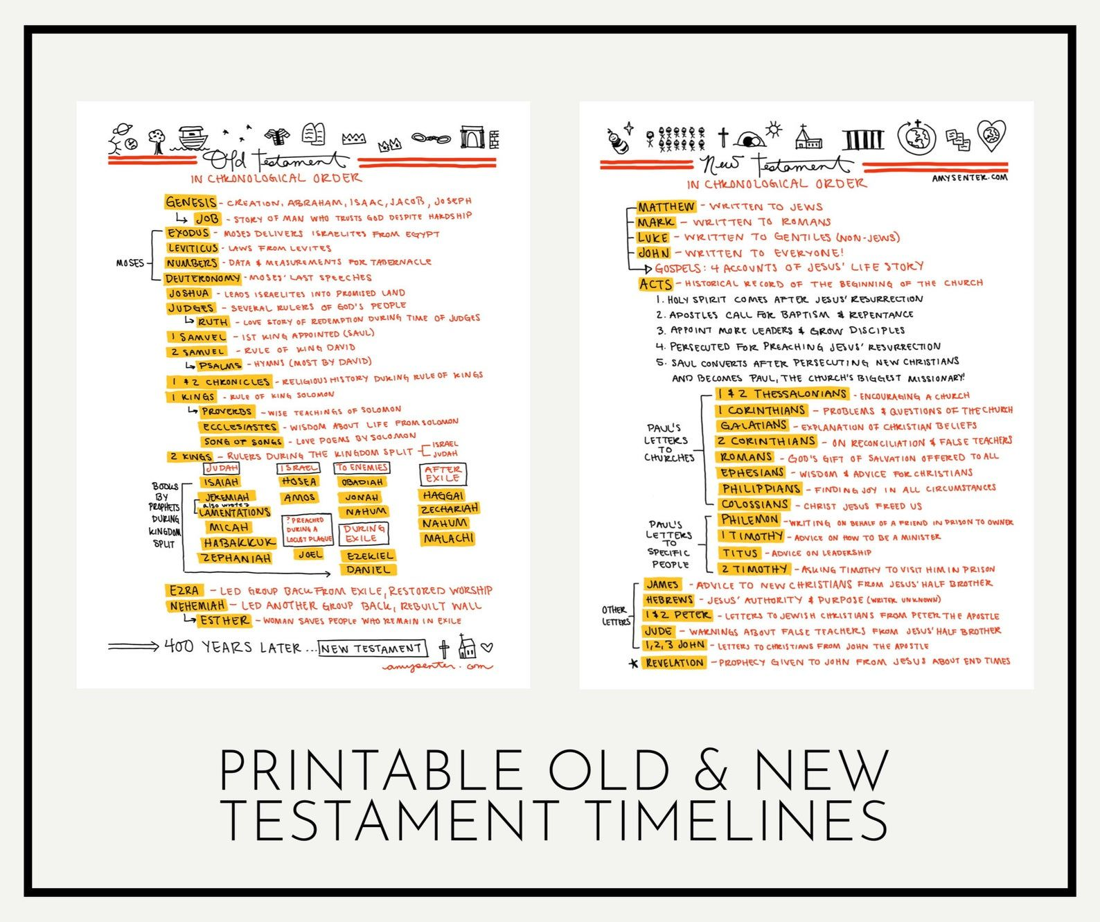 Printable Old Testament And New Testament Timelines