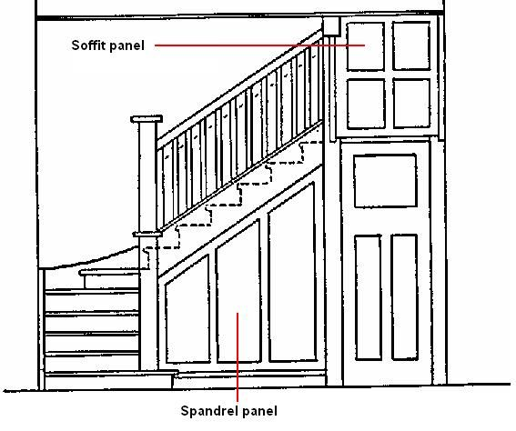 Grey Panelling Under Stairs: Spandrel Panel, Soffit Panel - Staircase In 2019