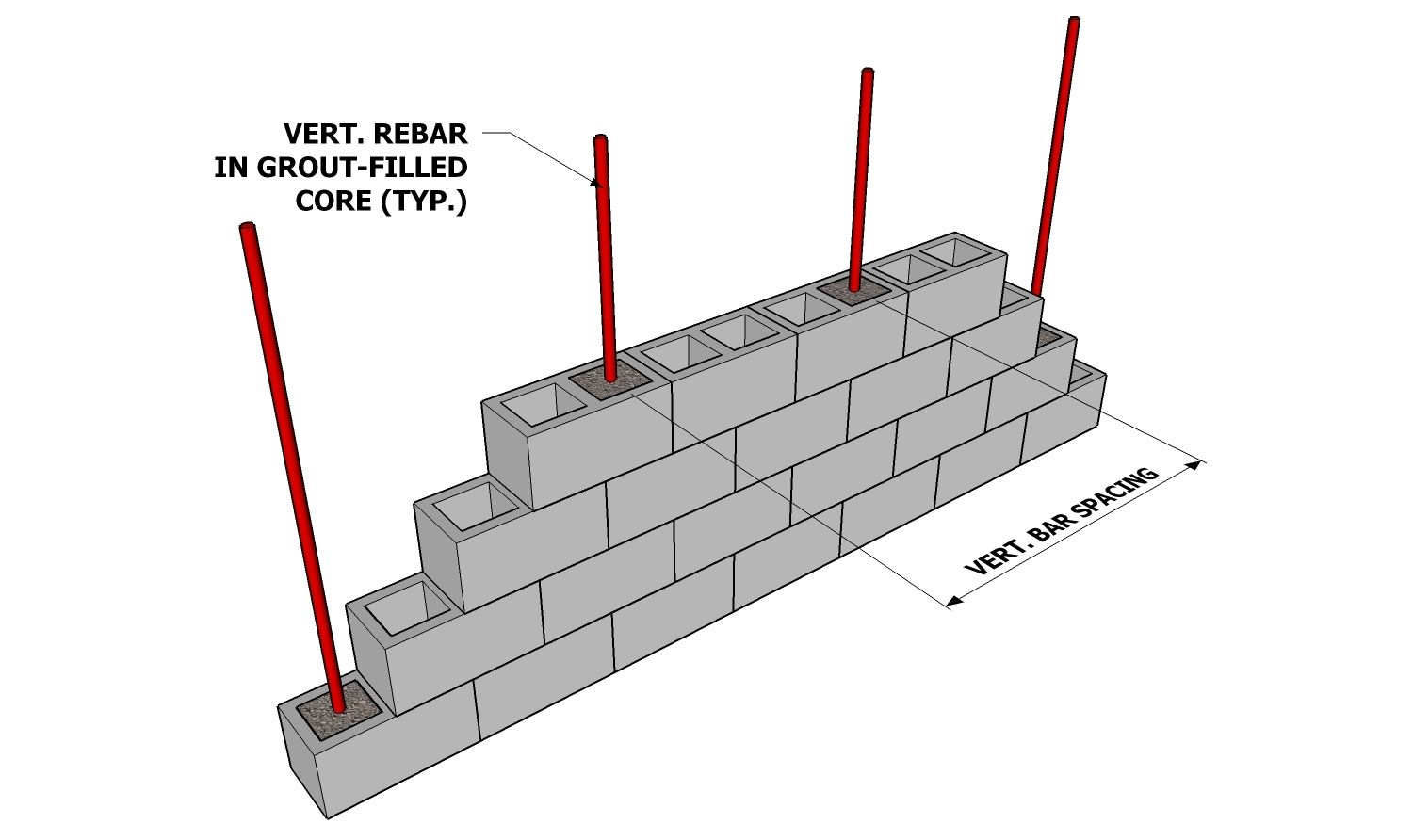Image Result For Cmu Block Design Plans Retaining Wall