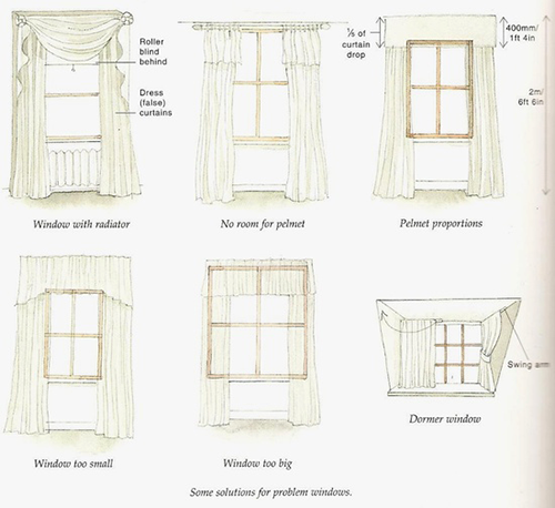 Curtain Rod Placement - Curtains Design Gallery