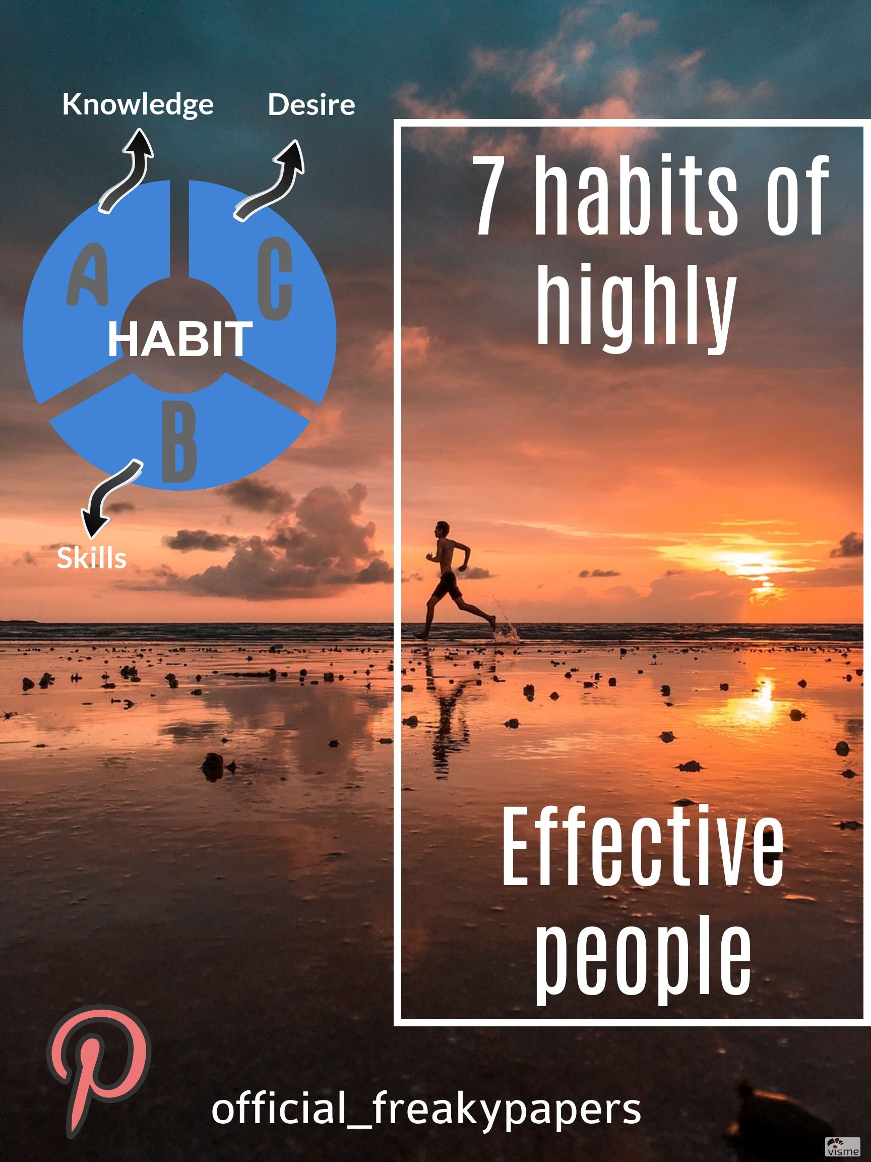 7 Habits Overview