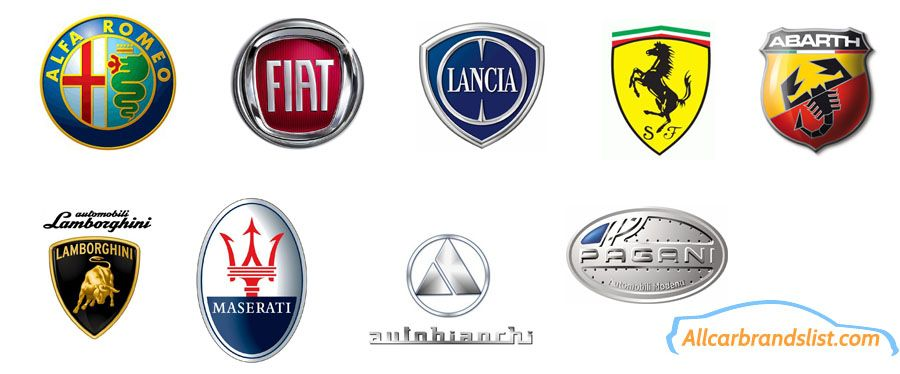 Italian Car Logos And Brand Names Famous Italy Brands - Car sign with namespolskisport pictures of car brand logos with names