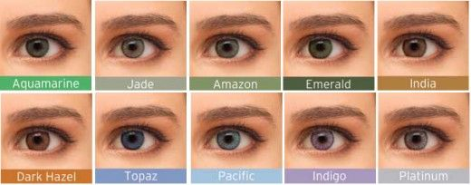 Natural Blue Eye Color Chart