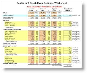 Download Restaurant BreakEven Calculation Worksheet  Restaurant