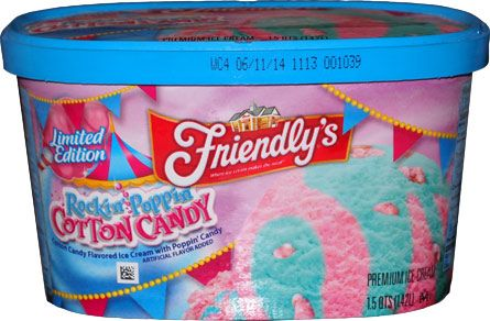 Pin By Hannah Mayfield On Cotton Candy Cotton Candy Flavoring Ice Cream Candy Cotton Candy Cakes