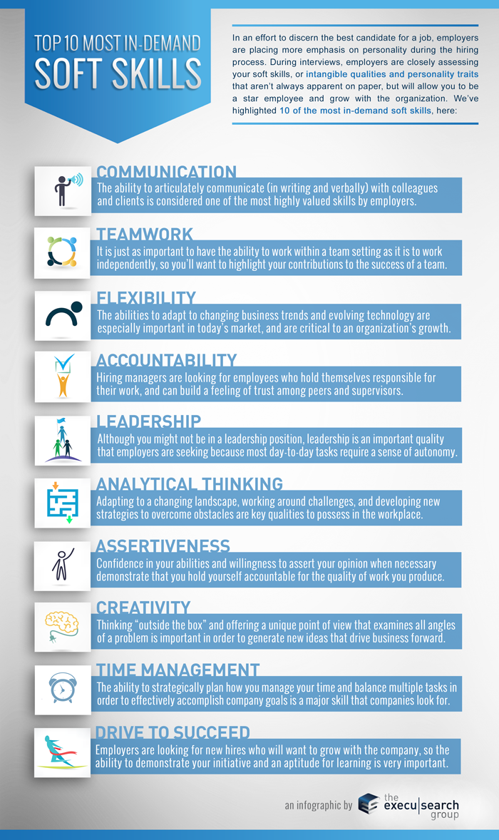 important skills for a resumes