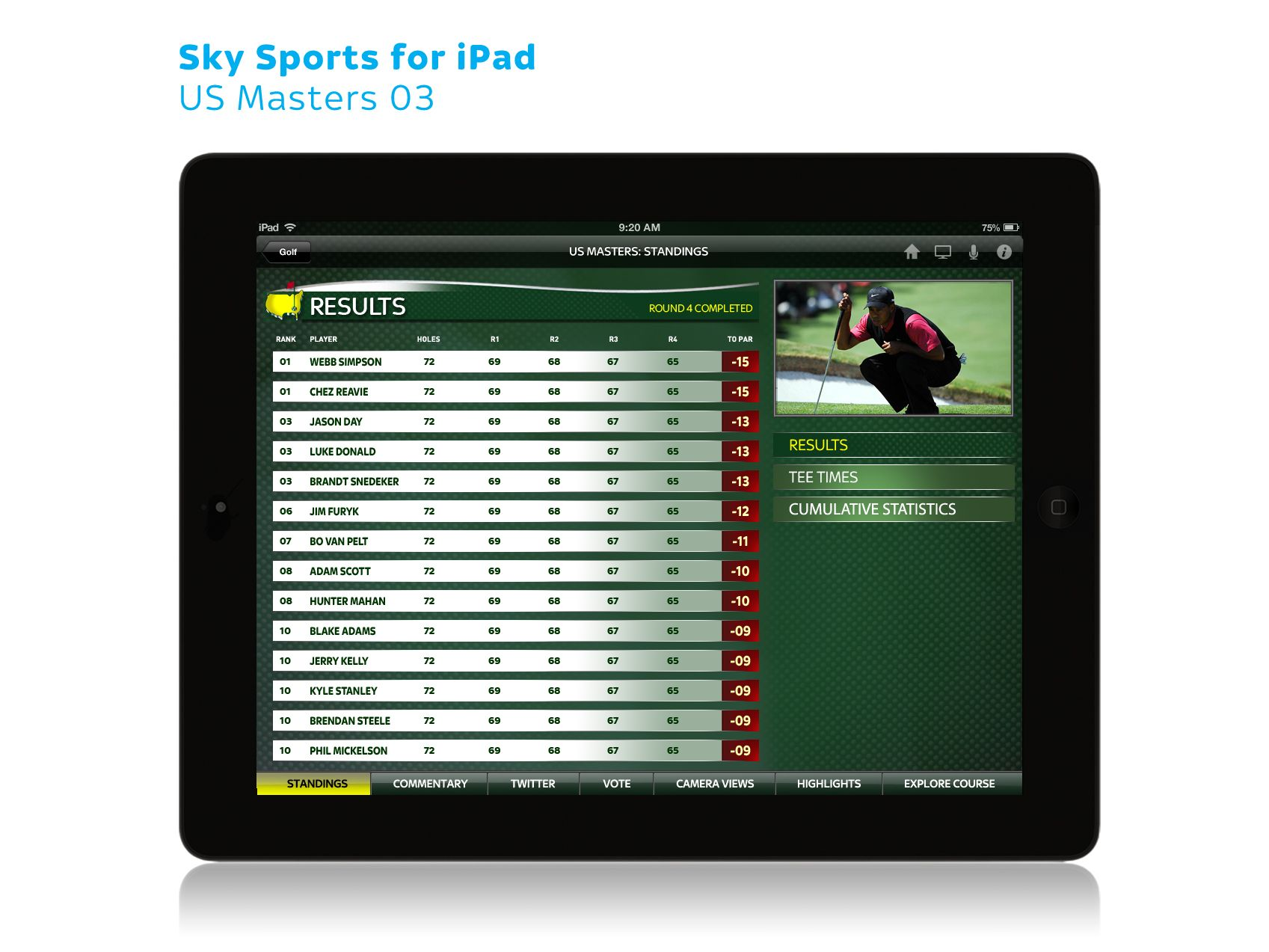 Sky Sports for iPad US Masters Companion 03 Ipad, Luke