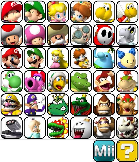 Mario Kart Characters Mario Kart Mario Kart Characters Mario Plush