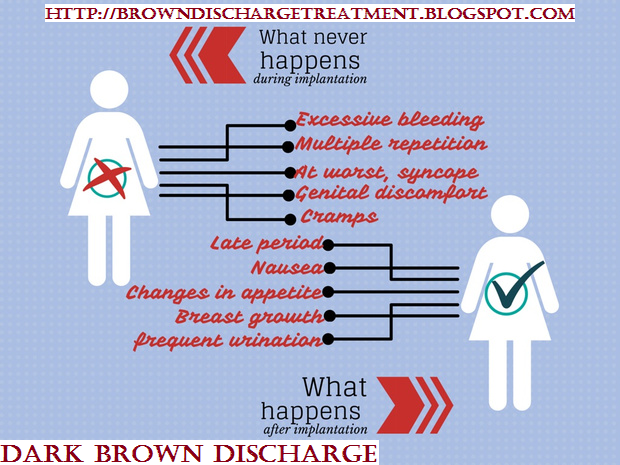 Early Miscarriage Brown Discharge