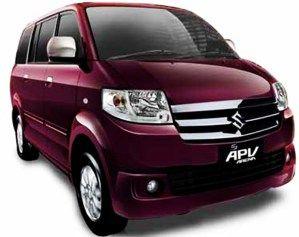 Mobil Bekas Suzuki Kendaraan Dan Industri Otomotif