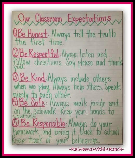 Examples Of Classroom Rules Behavior  Expectation Charts